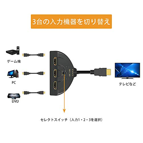 HDMI切替器GANA4Kx2KHDMI分配器/セレクター3入力1出力金メッキコネクタ搭載1080p/3D対応(メス→オス)電源不要ChromecastStick/XboxOneゲーム機/レコーダーパソコンPS3Xbox3D液晶テレビなどの対応