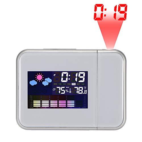 ABEDOE Reloj Despertador de Proyección con Pantalla a Color, Temporizador de Reloj Digital Ajustable para Proyector de Techo para Cabecera, Sala de Estar