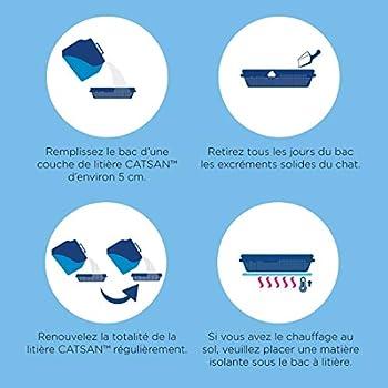CATSAN Hygiene plus - Litière minérale pour chat, 1 sac de 20L