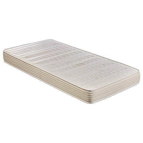 Line Aznar - Colchón Enrollado viscoColchón Enrollado visco (Bloque de Espuma y Material viscoelástico/ (Foam Block and viscoelastic Material) – Altura/Thickness: 16 cm - 135x190cm
