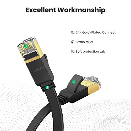 UGREEN CAT 7 Ethernet Kabel Flaches Lan Kabel 10 Gbits Netzwerkkabel schwarz Wlan Kabel mit vergoldeter RJ45 Patchkabel FTP Internetkabel kompatibel mit Cat 6 Cat 5 für Switch Router Modem(5M)