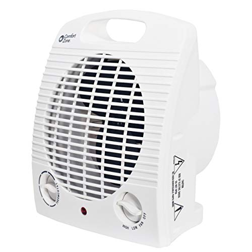 Comfort Zone CZ35 1500 Watt Portable Heater with Thermostat, White