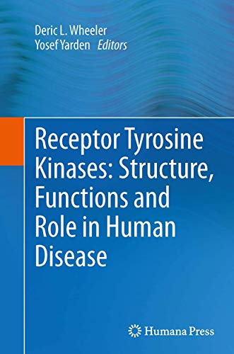 Receptor Tyrosine Kinases: Structure, Functions and Role in Human Disease
