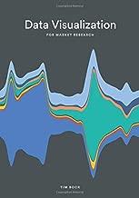market research data visualization