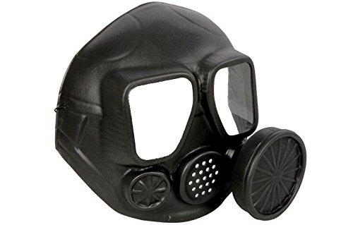 Gasmasker.