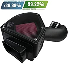 S&B Filters 75-5090 Cold Air Intake For 1994-2002 Dodge Ram Cummins 5.9L (Oiled Cleanable, 8-ply Cotton Filter)