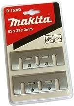Best makita 1100 planer Reviews