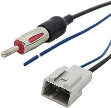 Harmony Audio HA-40HD10 Fits Honda Mazda Factory Radio to Aftermarket Antenna Adapter