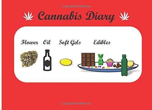 Cannabis Diary: Daily Record
