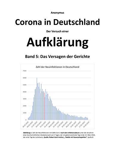 Corona in Deutschland - Der Versuch einer Aufklärung: Band 5: Das Versagen der Gerichte