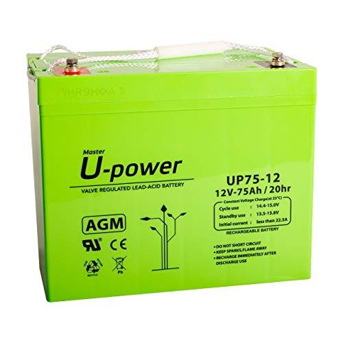 Bateria Plomo Agm 75Ah 12V