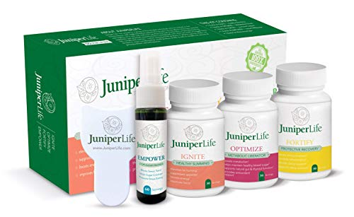 Transformation Program - OPTIMIZE, Ignite, Fortify, Empower - 4 Product Weight Loss System