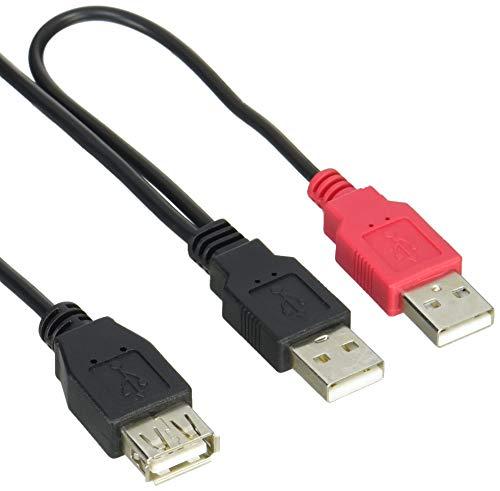 Groovy Y字型USB(Aオス-Aメス)延長ケーブル 全長50cm GM-UH009Y