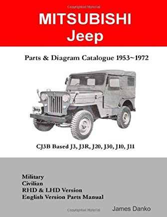 Amazon com: jeep manual - Reference: Books