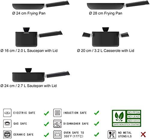 Amazon Basics 5-Piece Aluminium Non-Stick Induction Cookware Set - with Straining Function, Silicon Lid, PFOA&BPA Free