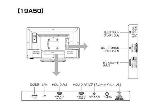 『ハイセンス 19V型 ハイビジョン 液晶テレビ 19A50 外付けHDD裏番組録画対応 VAパネル 3年保証』の7枚目の画像