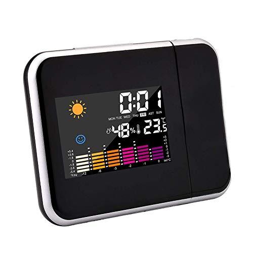"""INTVN Despertador Proyector, Reloj Despertadores Digitales de Proyección, Alarma Dual con 4 Sonidos 3 Tonos, Puerto USB, Pantalla LED 5\""""& 6 Brillos(Negro)"""