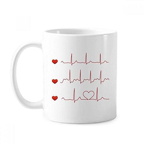 Taza de cerámica con diseño de corazón de electrocardiograma, cerámica para café y porcelana