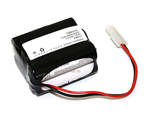 Reserveaccu voor Seca weegschaal 717 717A 727 757 771 909 922 927 942 944 958 959 68-22-12-721-009 68-21-12-721 Gemaakt met Panasonic Eneloop cellen Ni-MH 7,2V min. 1900 mAh Accu batterij Bateria accu