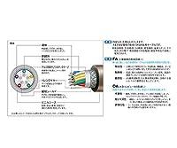 富士電線工業 マイクロホン用コード 20m巻 MVVS 1.25 SQX 8C