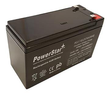 blue grass wholesale batteries