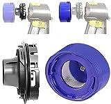 Motor Rear Cover Rear Filter Kit for Dyson V7 V8 Vacuum Cleaner Accessories,1PCS Motor Rear Cover, 1PCS Rear Filter