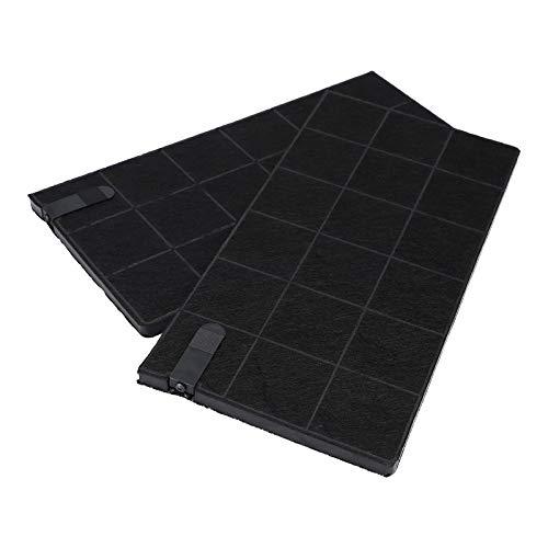 LUTH Premium Profi Parts 2 x aktief koolstoffilter filter voor afzuigkappen geschikt voor AEG Electrolux 4055026050 Type FK285