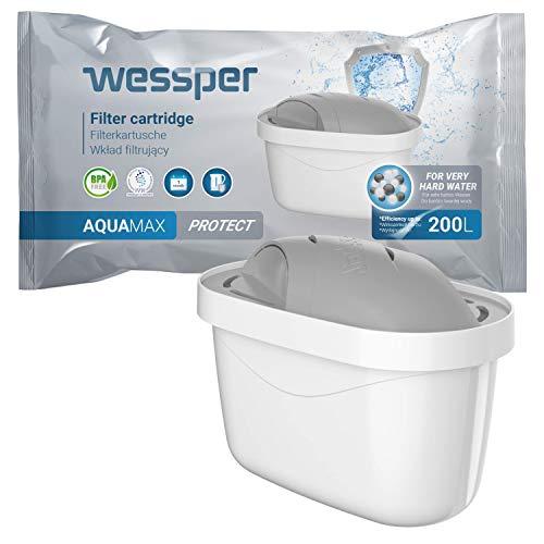 Wessper Wasserfilter Kartuschen für Hartes Wasser Kompatibel mit BRITA Maxtra+ Filter, Maxtra Plus, 20er Pack