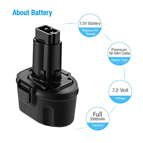 Powerextra 3.5Ah 7.2V Ni-Mh Replacement Battery Compatible with DW9057 DE9057 DE9085 DW920K DW920K2 DW925K DW925K2 DW968K 2Pack