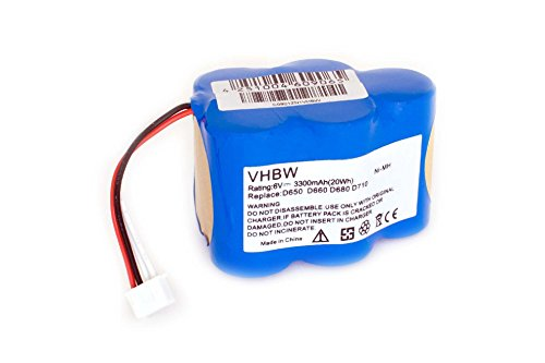 vhbw Ni-MH Akku 3300mAh (6V) für Staubsauger Ecovacs Deebot D62, D63, D65, D73, D73n, D76, D77, D79 wie 945-0006, 945-0024, 205-0001, LP43SC3300P5