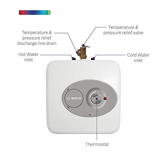 """Bosch Electric Mini-Tank Water Heater Tronic 3000 T 2.5-Gallon (ES2.5) - Eliminate Time for Hot Water - Shelf, Wall or… 7 CONVENIENT HOT WATER HEATER: 2.5 gallon point-of-use mini-tank fits under your sink to provide hot water right where you need it. Thermal efficiency is 98%. Dimensions : 13.75 W x 13.75 H x 10.75 D Inches LONG LASTING QUALITY: This electric water heater is easy to maintain and has premium glass-lined material for a long service life. (Amps 12A, Volts (VAC) 120) INDEPENDENT INSTALLATION: 36-37"""" cord plugs into a 120 volt outlet for independent installation or in-line with a large hot water source"""