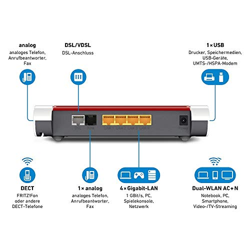 AVM FRITZ! Box 7530 WLAN AC+N Router (DSL/VDSL, 866 MBit/s (5GHz) & 400 MBit/s (2,4 GHz), bis zu 300 MBit/s mit VDSL-Supervectoring 35b, WLAN Mesh, DECT-Basis, Media Server, geeignet für Deutschland)
