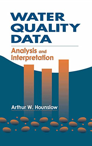 Water Quality Data: Analysis and Interpretation (English Edition)