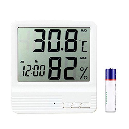 termómetro digital blanco fabricante Mengshen