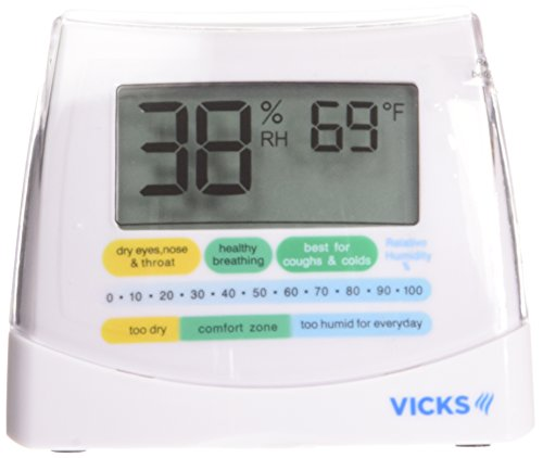 Vicks Humidity Monitor Helps You Keep Moisture at Ideal Levels
