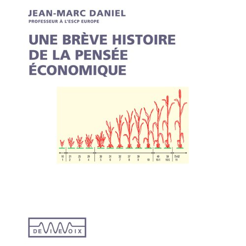 Couverture de Une brève histoire de la pensée économique