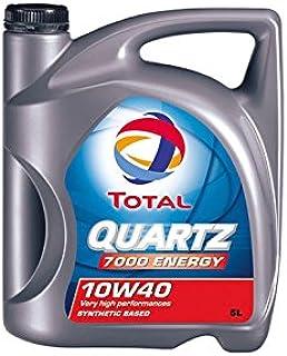 Amazon.es: aceite coche 10w40