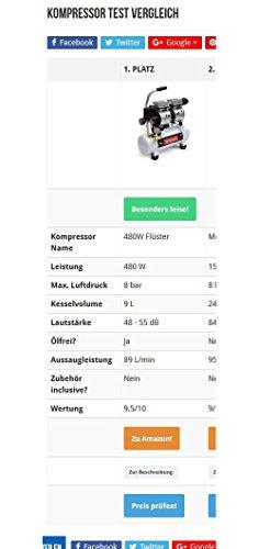 IMPLOTEX Flüsterkompressor 480W - 6