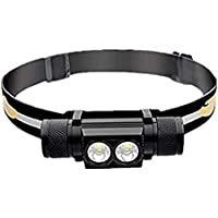 Headlamp, 1200 Lumen Rechargeable Head Flashlight with 18650 Battery