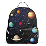 Mochila escolar con sistema solar, de gran capacidad, para niños, niñas, niños y estudiantes, de 3 a 9 años