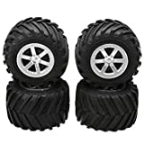 Tires Review and Comparison