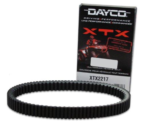 Dayco XTX2249 XTX Extreme Torque ATV/UTV Drive Belt , Black