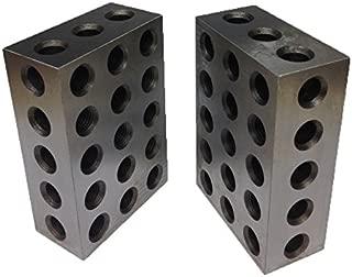 machinist 123 blocks