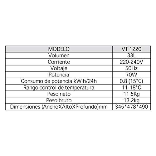 Orbegozo VT 1220