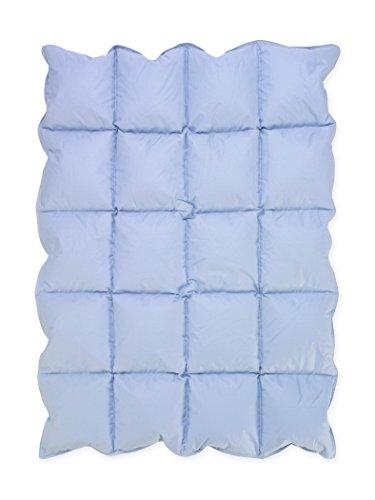 Baby Blue Down Alternative Comforter/Blanket for Crib Bedding