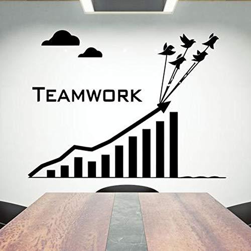 Tianpengyuanshuai Teamwork Wandtattoos steigende Daten Vinyl Wandaufkleber Büro kreative Dekoration inspirierende Inspiration Ideen Wolke Vogel Kunst 42X55cm