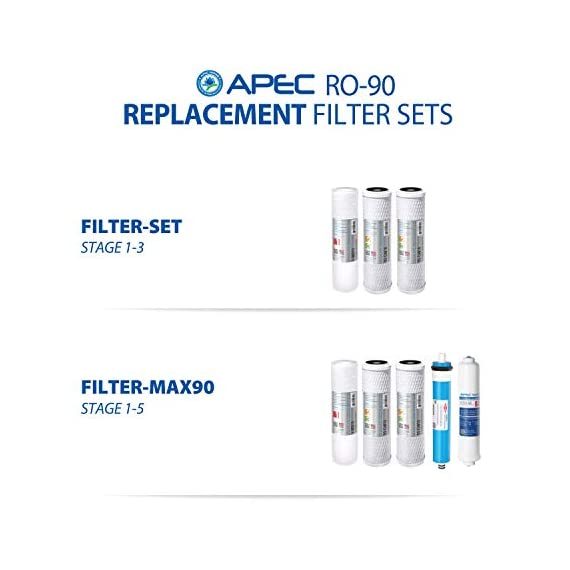 APEC Water Systems RO-90 Ultimate Series Top Tier Supreme Certified High Output 90 GPD Ultra Safe Reverse Osmosis… 7 Enjoy unlimited ultra-fresh, clean, great tasting water right at home. Save money, time and hassle of buying costly, bottled water Designed, engineered and assembled in USA, RO-90 is the most durable system in the industry to guarantee water safety & your health Tested and certified by WQA to remove up to 99% of contaminants including arsenic, chlorine, lead, fluoride, heavy metals, virus and 1000+ contaminants