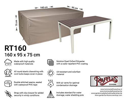 Raffles Covers NW-RT160 - Funda para Mesa de jardín (160 x 95 cm ...