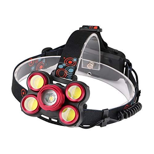 hehuanxiao LED Linternas Frontal Linterna LED Frente Luz de Camping con Zoom Faros USB Linterna Recargable