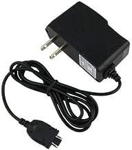 blitz adapter